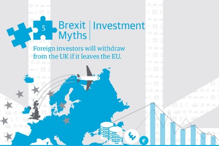 Brexit Myths Investment title banner - Rathbone Investment Management