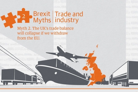Brexit Myths Trade and industry title banner - Rathbone Investment Management