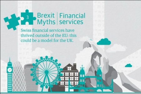 Brexit Myths Financial Services title banner - Rathbone Investment Management